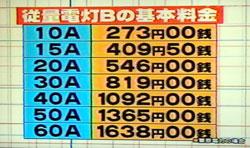 がっちりアカデミー電気代のソントク(7月2日)
