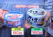 はなまる サバ缶 レシピ